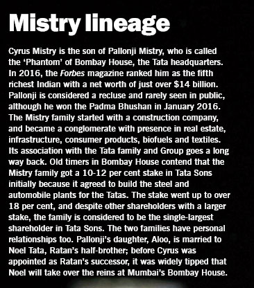 Mistry-lineage