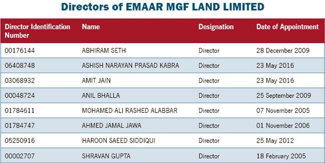 Directors-of-EmaaRr-MGF-Lan