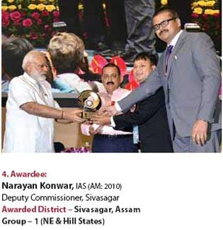 Narayan-Konwar-IAS-Deputy-C