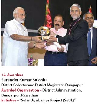 Surender-Kumar-Solanki-Dist