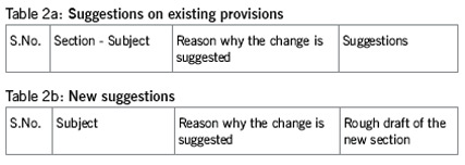 Table-2a ; Suggestions on existing provisions