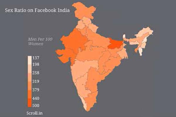 Sex-Ratio-on-Facebook-India