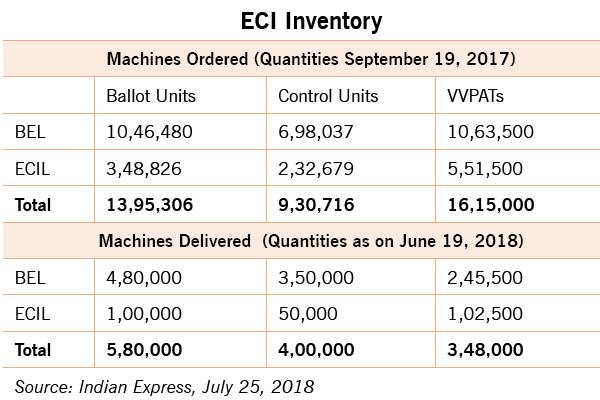 eci-inventory