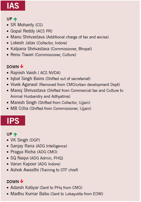 ias-and-ips